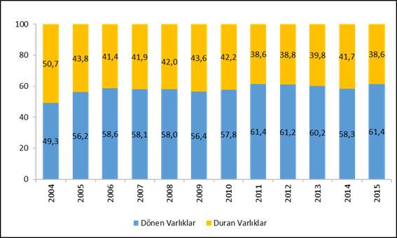 """İSO, """"Türkiye'nin İkinci 500 Büyük Sanayi Kuruluşu-2015"""" Araştırmasının Sonuçlarını Açıkladı 07"""