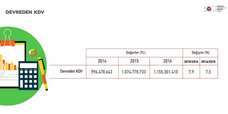 """İstanbul Sanayi Odası """"Türkiye'nin İkinci 500 Büyük Sanayi Kuruluşu-2016"""" Araştırmasının Sonuçlarını Açıkladı 07"""
