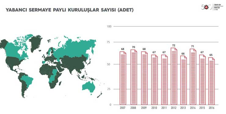 """İstanbul Sanayi Odası """"Türkiye'nin İkinci 500 Büyük Sanayi Kuruluşu-2016"""" Araştırmasının Sonuçlarını Açıkladı14"""