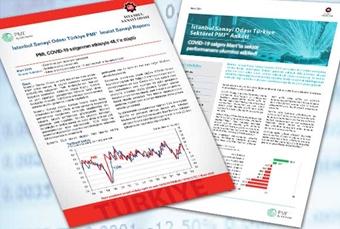 ICI Turkey Manufacturing PMI