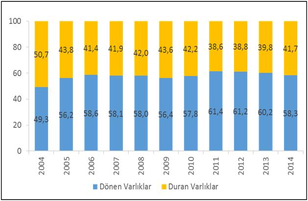 """İSO, """"Türkiye'nin İkinci 500 Büyük Sanayi Kuruluşu"""" Araştırmasının Sonuçlarını Açıkladı 03"""