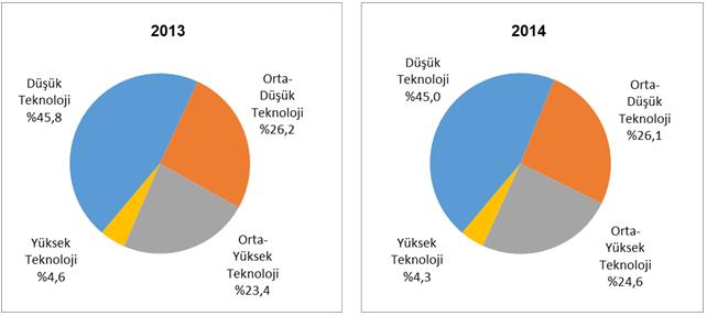 """İSO, """"Türkiye'nin İkinci 500 Büyük Sanayi Kuruluşu"""" Araştırmasının Sonuçlarını Açıkladı 05"""