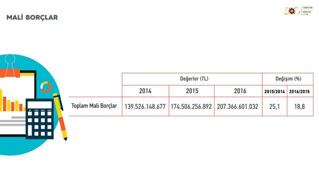 """İSO, """"Türkiye'nin 500 Büyük Sanayi Kuruluşu-2016"""" Araştırmasını Açıkladı 12"""