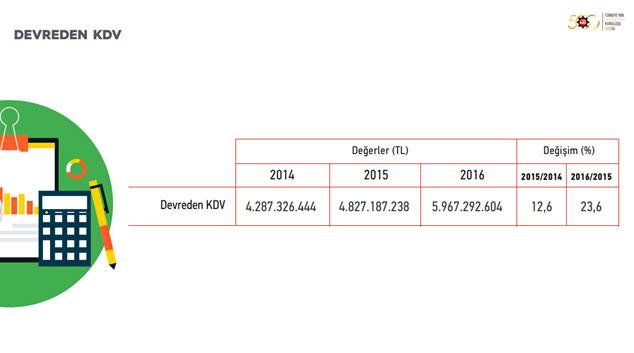 """İSO, """"Türkiye'nin 500 Büyük Sanayi Kuruluşu-2016"""" Araştırmasını Açıkladı 14"""