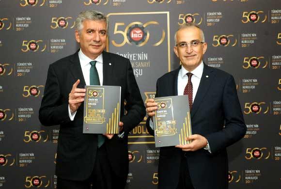 """ICI Announces """"Turkey's Top 500 Industrial Enterprises 2017 Survey"""""""