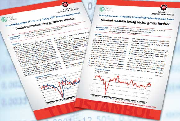 Istanbul Chamber of Industry Announces Turkey and Istanbul Manufacturing PMI Reports for December 2017