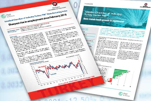 ICI Turkish Manufacturing PMI September 2020 Report and Turkish Sectoral PMI Report Were Announced