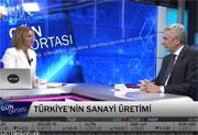 İSO Başkanı Bahçıvan, EKOTURK TV'de (10.10.2019)