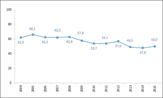 """İSO, """"Türkiye'nin İkinci 500 Büyük Sanayi Kuruluşu-2015"""" Araştırmasının Sonuçlarını Açıkladı 09"""