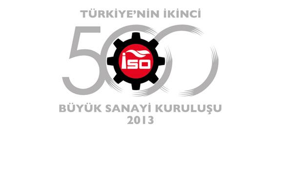 İSO, Türkiye'nin İkinci 500 Büyük Sanayi Kuruluşu Araştırmasını Açıkladı