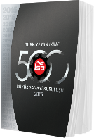 II500-2015